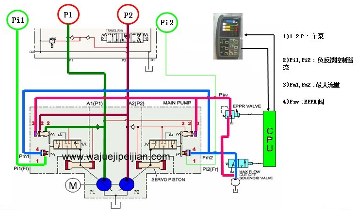 川崎系列液压泵工作原理